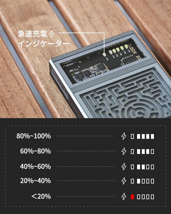 テクニカルな個性派デザイン【TEGICモバイルバッテリー】