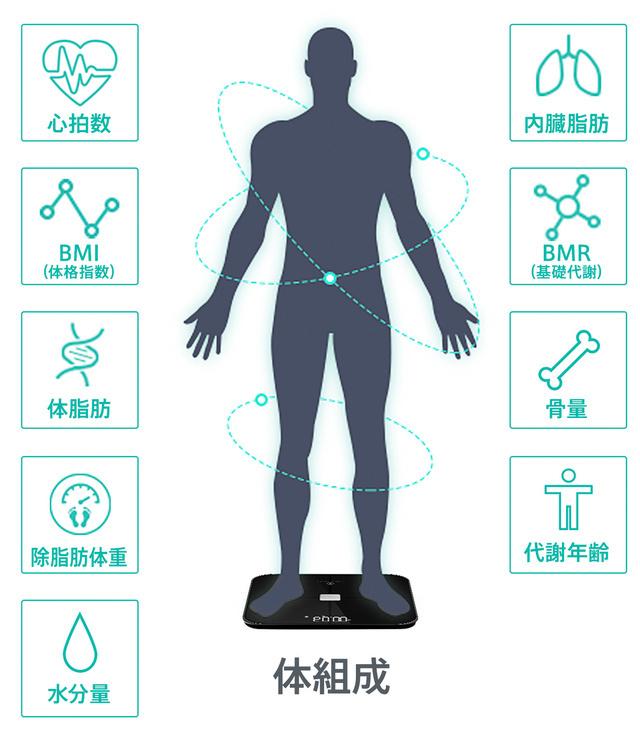 約20秒で10種の数値を自動測定。スマホで健康管理できる体重計【SENSORI】