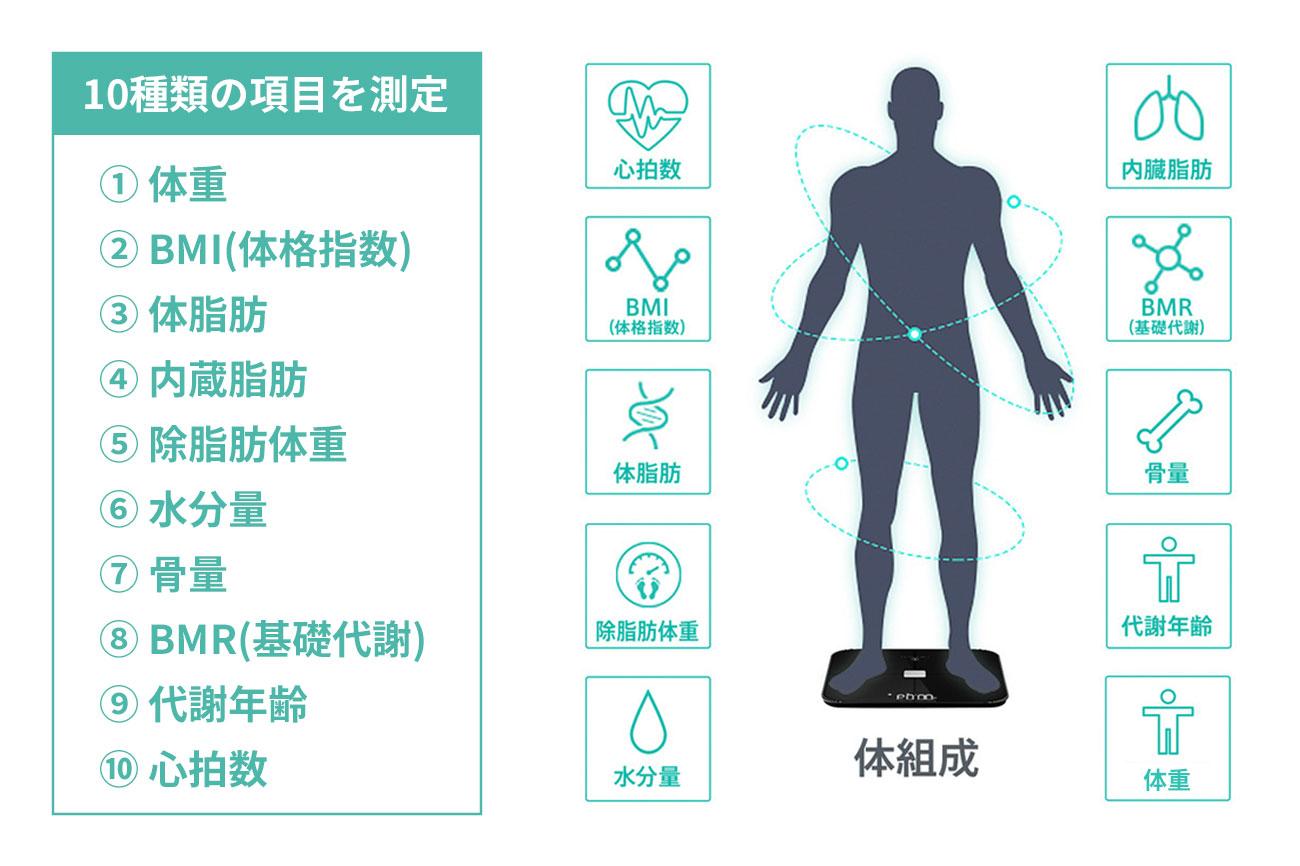 NOERDEN SENSORI スマホで健康管理する体重計『約20秒で10種のデータを自動転送』