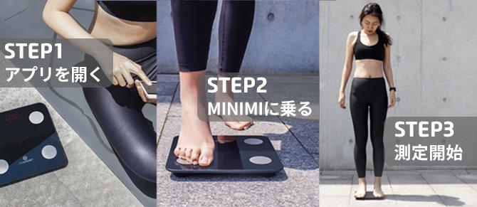 MINIMIの使い方