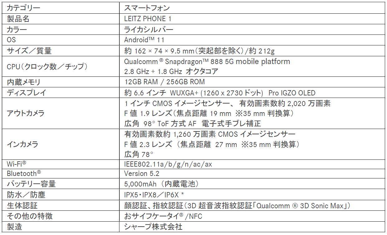 ライカ初のスマートフォン【LEITZ PHONE 1(ライツフォン ワン)】、ソフトバンク株式会社より発売